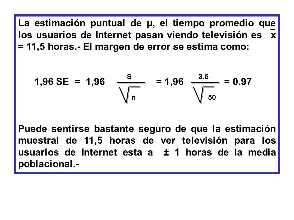 La estimación puntual de μ, el tiempo promedio que los usuarios de Internet pasan viendo televisión es x = 11,5 horas.- El margen de error se estima c