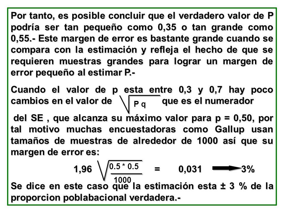 Por tanto, es posible concluir que el verdadero valor de P podría ser tan pequeño como 0,35 o tan grande como 0,55.- Este margen de error es bastante