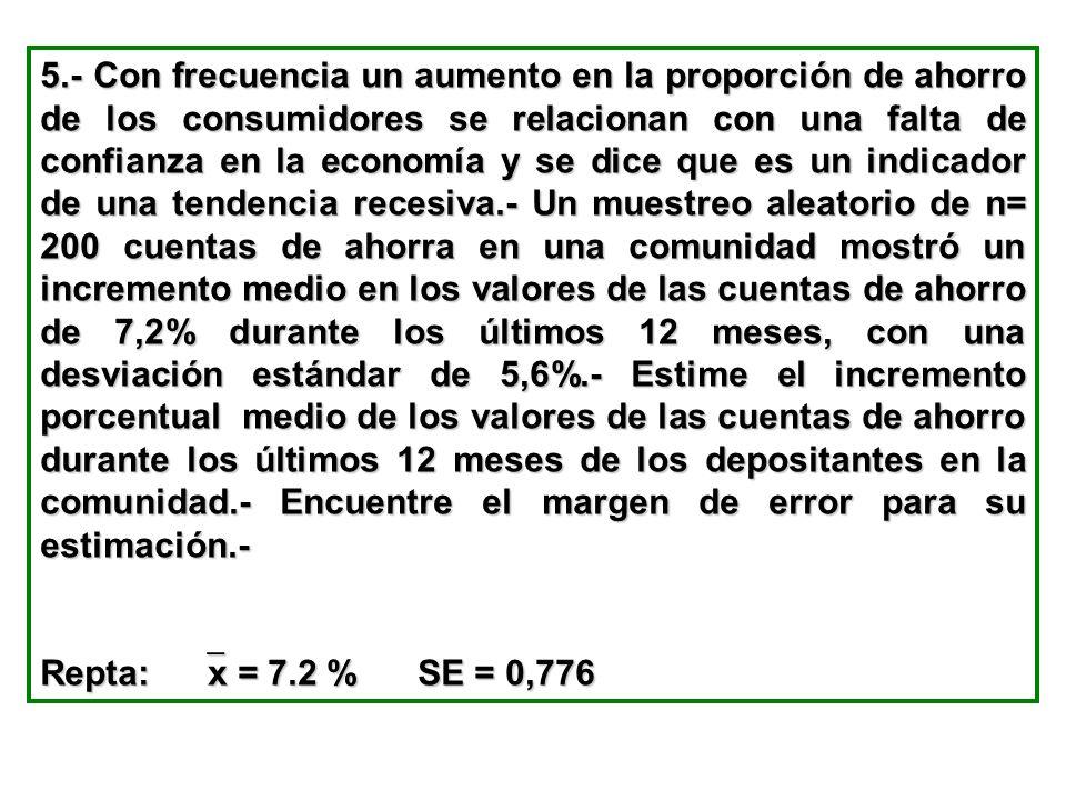 5.- Con frecuencia un aumento en la proporción de ahorro de los consumidores se relacionan con una falta de confianza en la economía y se dice que es