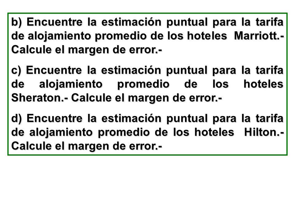 b) Encuentre la estimación puntual para la tarifa de alojamiento promedio de los hoteles Marriott.- Calcule el margen de error.- c) Encuentre la estim