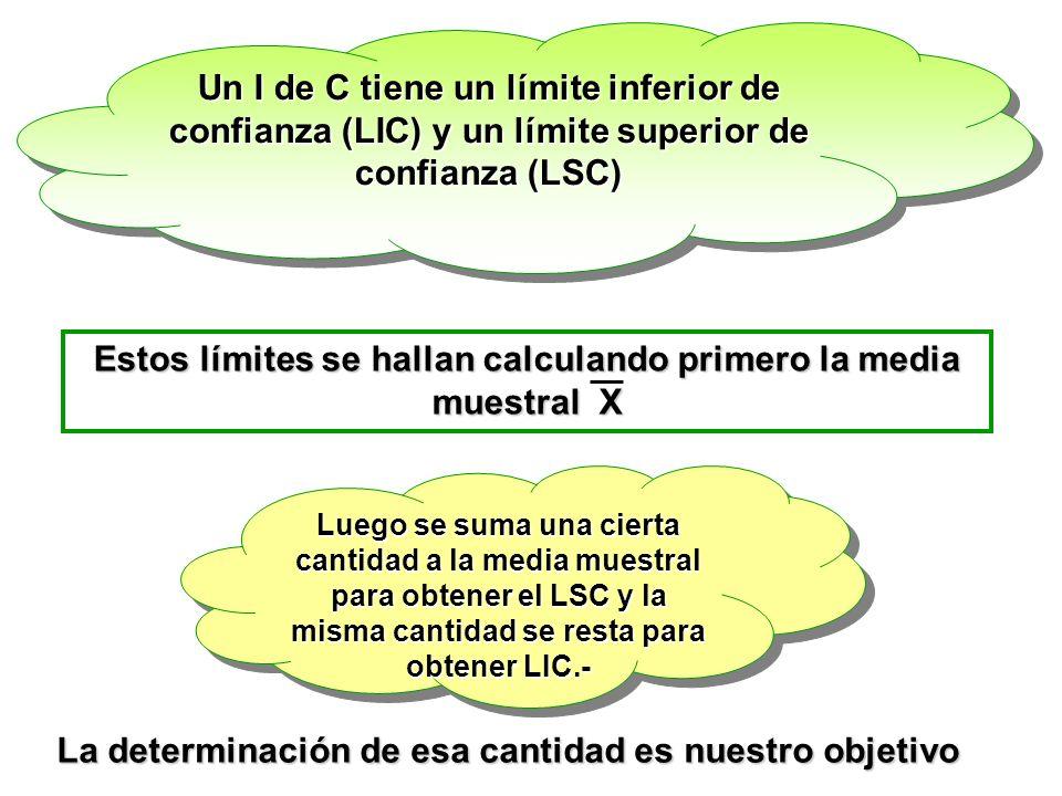 Un I de C tiene un límite inferior de confianza (LIC) y un límite superior de confianza (LSC) Estos límites se hallan calculando primero la media mues
