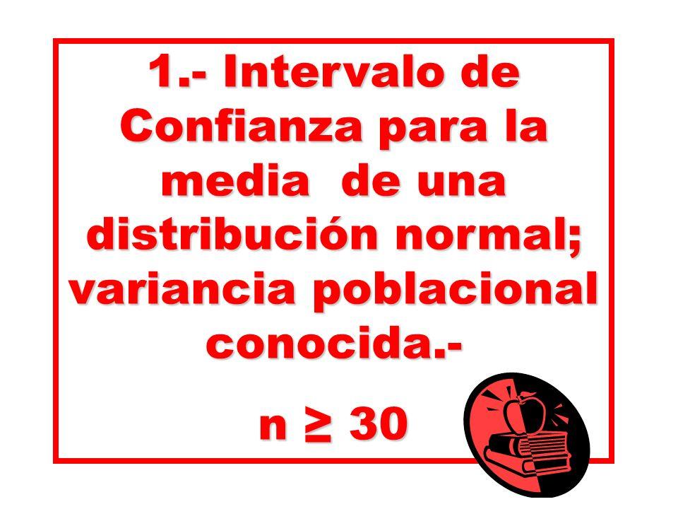 1.- Intervalo de Confianza para la media de una distribución normal; variancia poblacional conocida.- n 30