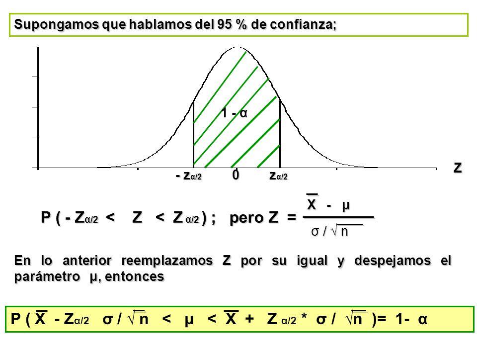 Supongamos que hablamos del 95 % de confianza; - z α/2 z α/2 z α/20 P ( - Z α/2 < Z < Z α/2 ) ; pero Z = X - μ X - μ σ / n En lo anterior reemplazamos