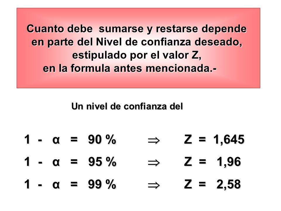 Cuanto debe sumarse y restarse depende en parte del Nivel de confianza deseado, estipulado por el valor Z, en la formula antes mencionada.- en la form