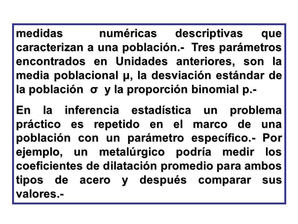 medidas numéricas descriptivas que caracterizan a una población.- Tres parámetros encontrados en Unidades anteriores, son la media poblacional μ, la d