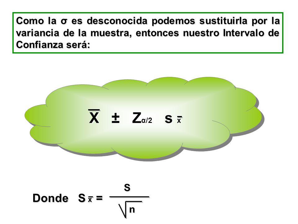 Como la σ es desconocida podemos sustituirla por la variancia de la muestra, entonces nuestro Intervalo de Confianza será: X ± Z α/2 s x X ± Z α/2 s x