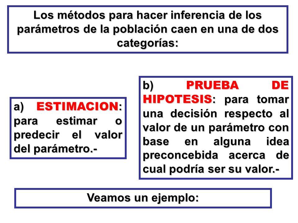 Los métodos para hacer inferencia de los parámetros de la población caen en una de dos categorías: a) ESTIMACION : para estimar o predecir el valor de