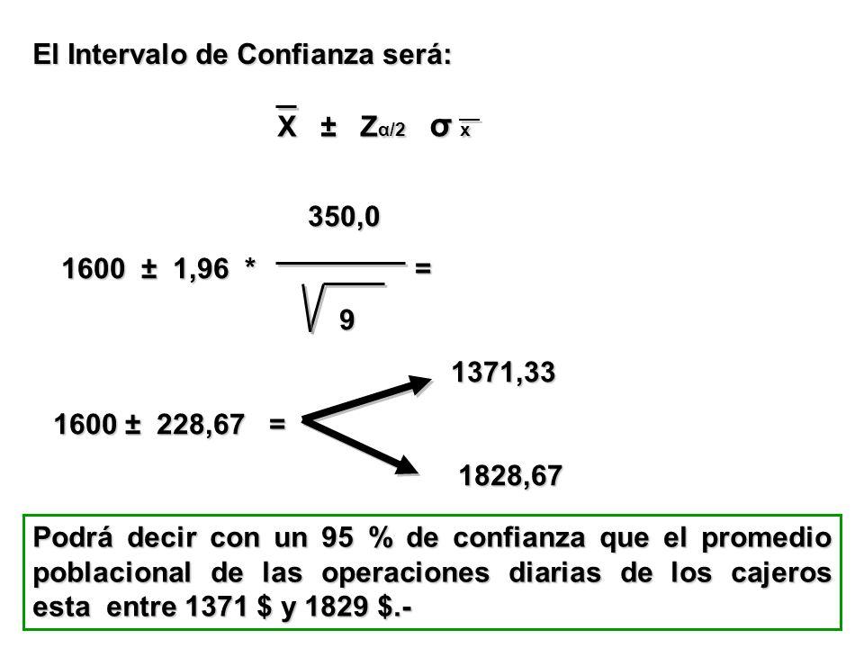 El Intervalo de Confianza será: X ± Z α/2 σ x 350,0 350,0 1600 ± 1,96 * = 1600 ± 1,96 * = 9 1371,33 1371,33 1600 ± 228,67 = 1828,67 1828,67 Podrá deci