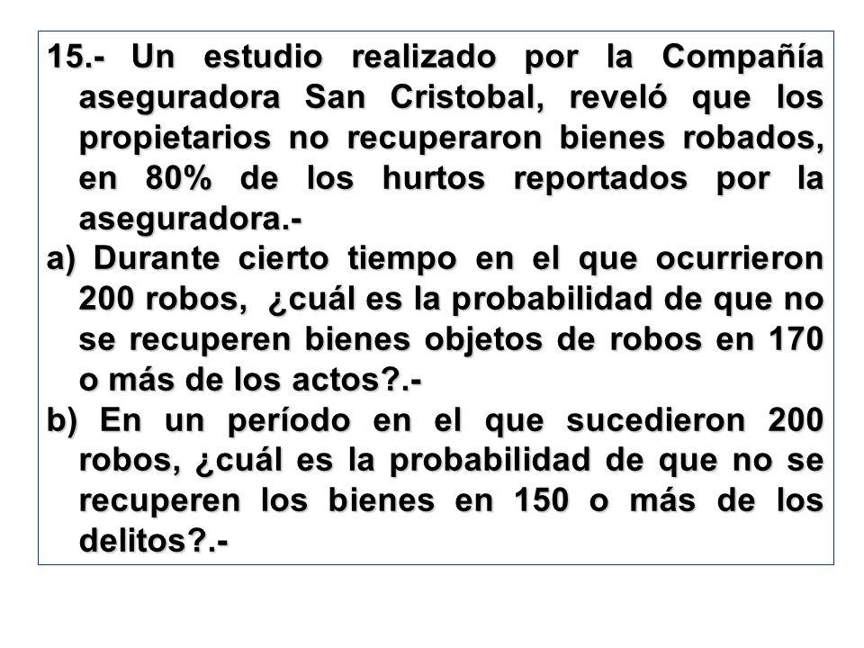 15.- Un estudio realizado por la Compañía aseguradora San Cristobal, reveló que los propietarios no recuperaron bienes robados, en 80% de los hurtos r