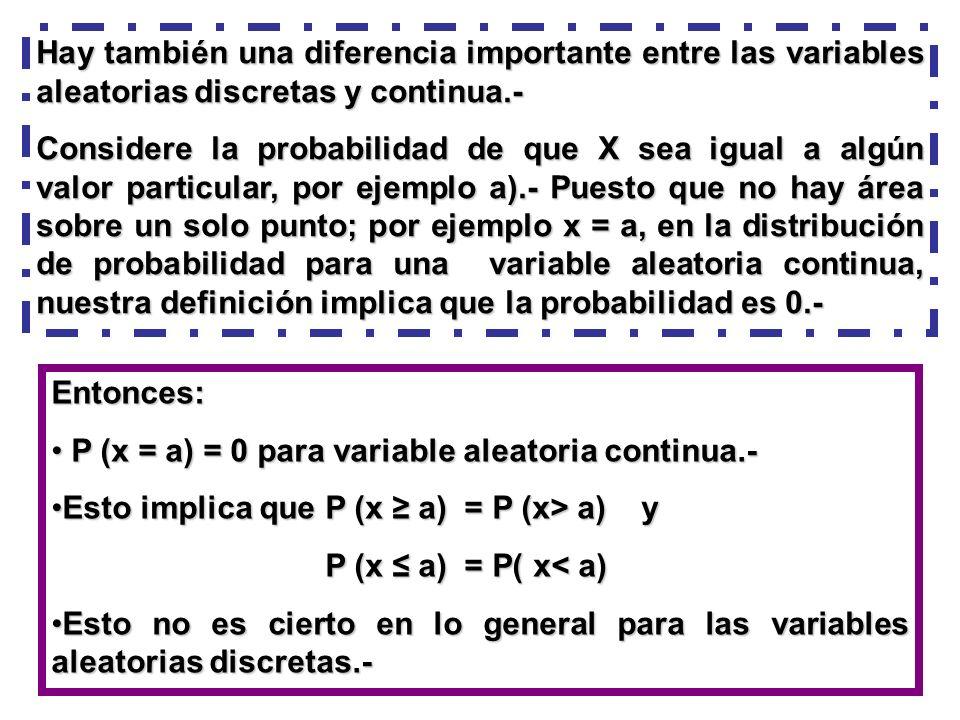 Hay también una diferencia importante entre las variables aleatorias discretas y continua.- Considere la probabilidad de que X sea igual a algún valor