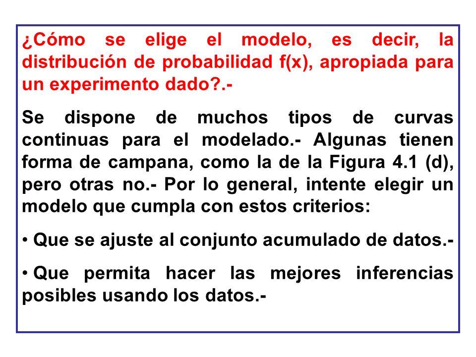 ¿Cómo se elige el modelo, es decir, la distribución de probabilidad f(x), apropiada para un experimento dado?.- Se dispone de muchos tipos de curvas c
