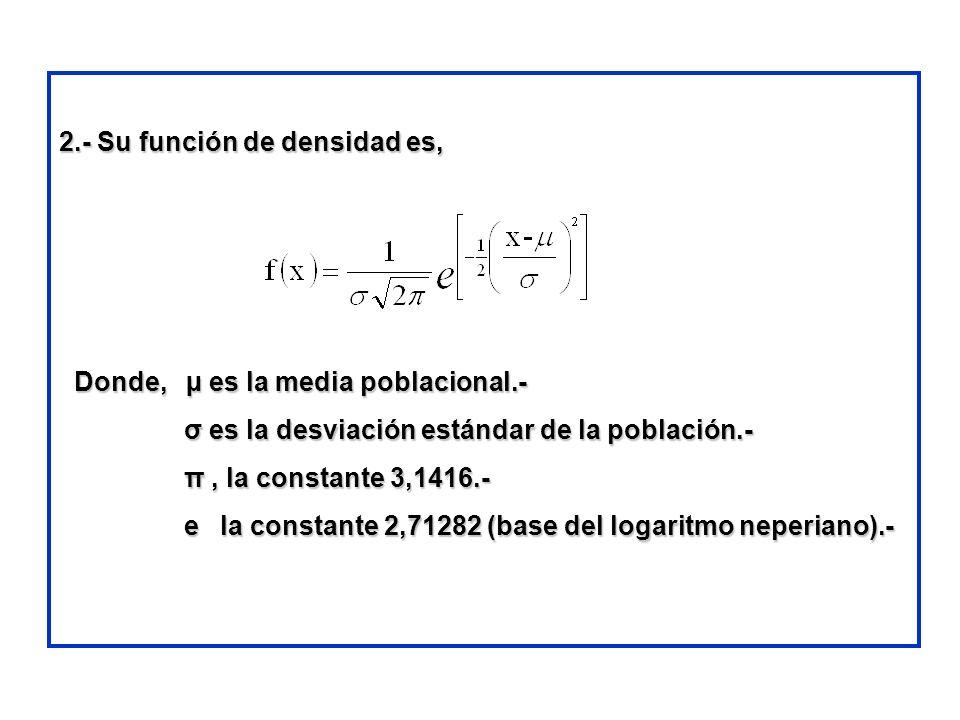 2.- Su función de densidad es, Donde, µ es la media poblacional.- Donde, µ es la media poblacional.- σ es la desviación estándar de la población.- σ e
