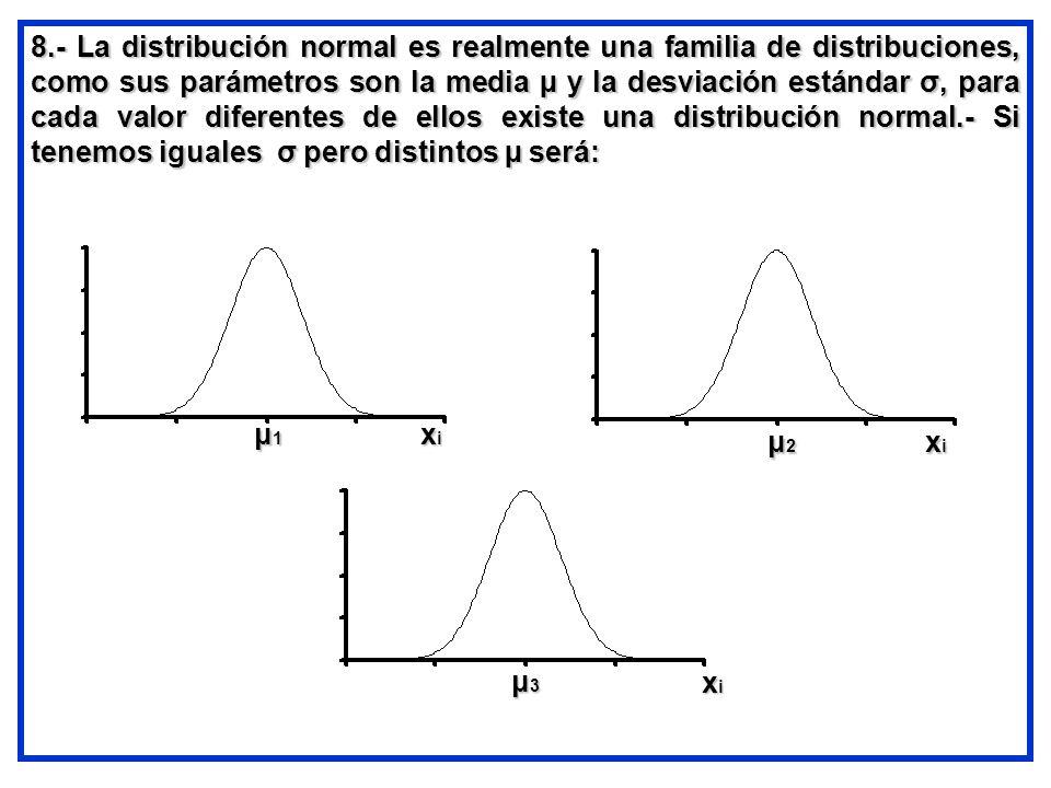 8.- La distribución normal es realmente una familia de distribuciones, como sus parámetros son la media µ y la desviación estándar σ, para cada valor
