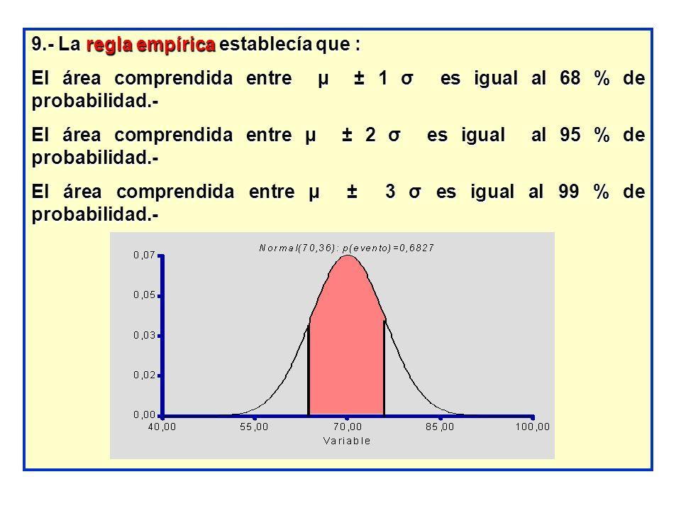 9.- La regla empírica establecía que : El área comprendida entre µ ± 1 σ es igual al 68 % de probabilidad.- El área comprendida entre µ ± 2 σ es igual