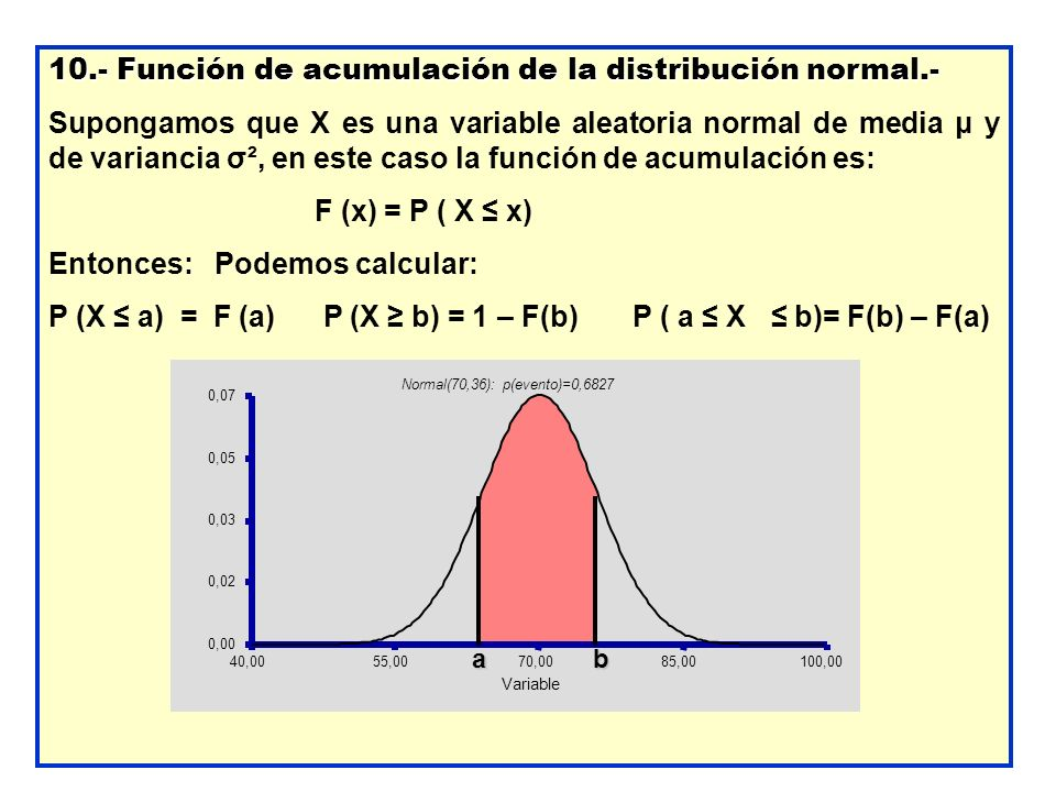 10.- Función de acumulación de la distribución normal.- Supongamos que X es una variable aleatoria normal de media μ y de variancia σ², en este caso l