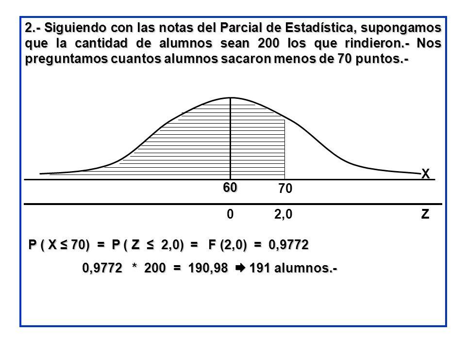 2.- Siguiendo con las notas del Parcial de Estadística, supongamos que la cantidad de alumnos sean 200 los que rindieron.- Nos preguntamos cuantos alu
