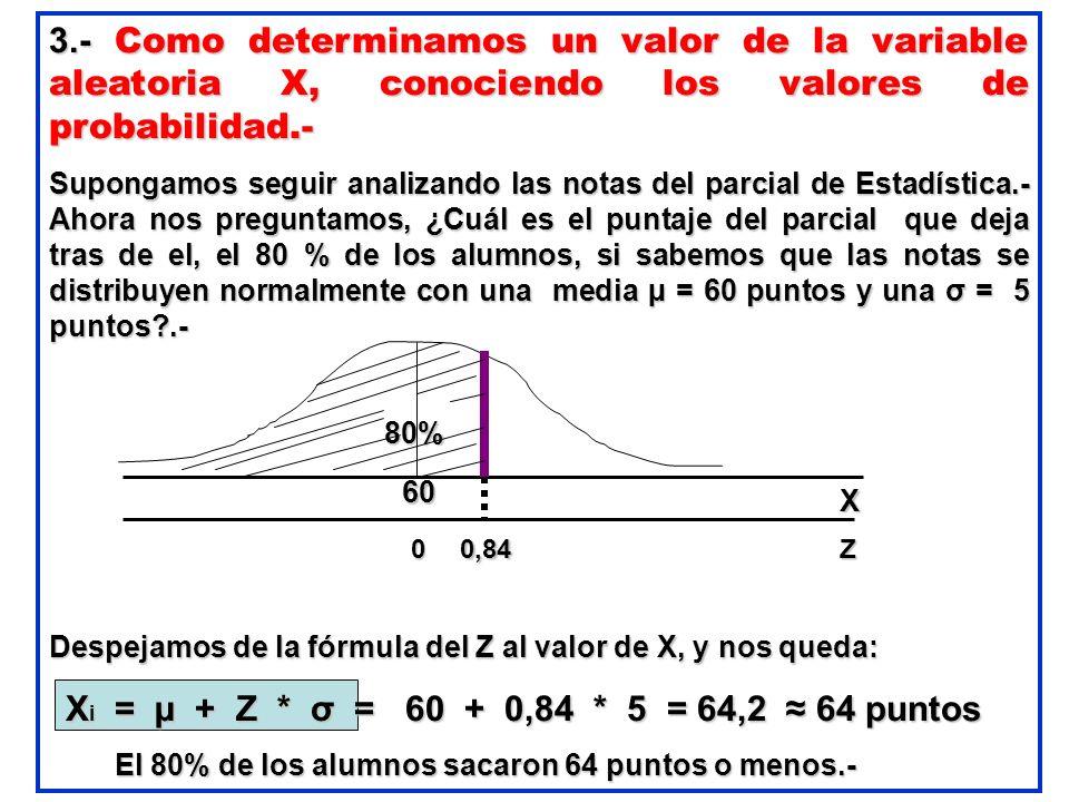 3.- Como determinamos un valor de la variable aleatoria X, conociendo los valores de probabilidad.- Supongamos seguir analizando las notas del parcial