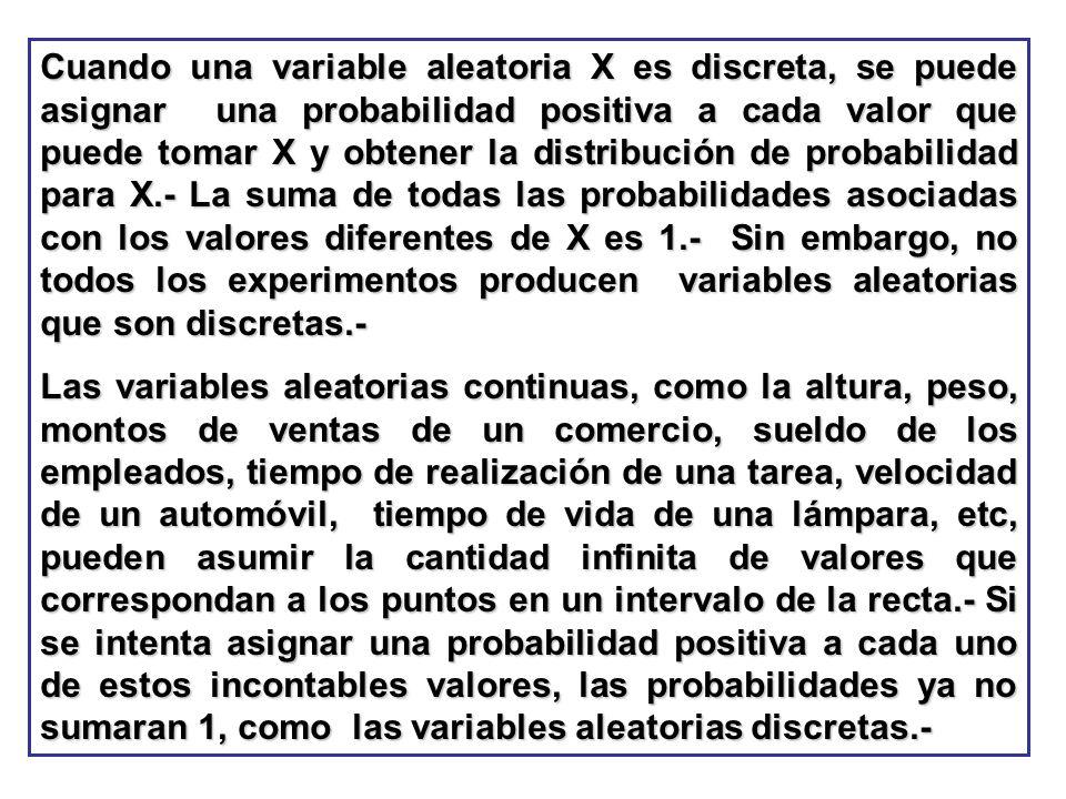 Por consiguiente, se debe usar un método diferente para generar la distribución de probabilidad de una variable aleatoria continua.- Suponga que tiene un conjunto de mediciones para una variable aleatoria continua y elabora un histograma de frecuencias relativas para describir su distribución.- Para un pequeño número de mediciones, podría usar un número pequeño de clases (intervalos); entonces a medida que se reúnan más y más mediciones, se podrán usar más clases y se puede reducir la amplitud de las clases.- El contorno del histograma cambia ligeramente, por lo general, se vuelve menos irregular, como vemos en la Figura 4.1.- Cuando el número de mediciones se vuelve muy grande y se reducen las amplitudes de clase, el histograma de frecuencias relativas aparece cada vez más como la curva uniforme mostrada en la Figura 4.1 (d).-
