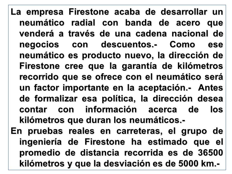 La empresa Firestone acaba de desarrollar un neumático radial con banda de acero que venderá a través de una cadena nacional de negocios con descuento