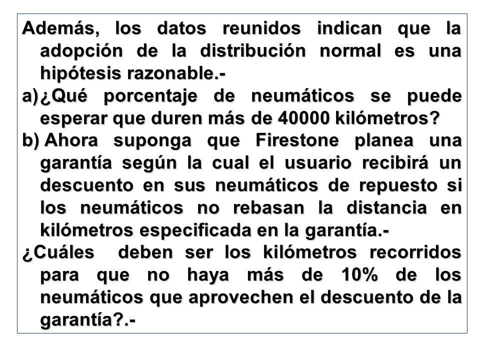 Además, los datos reunidos indican que la adopción de la distribución normal es una hipótesis razonable.- a)¿Qué porcentaje de neumáticos se puede esp
