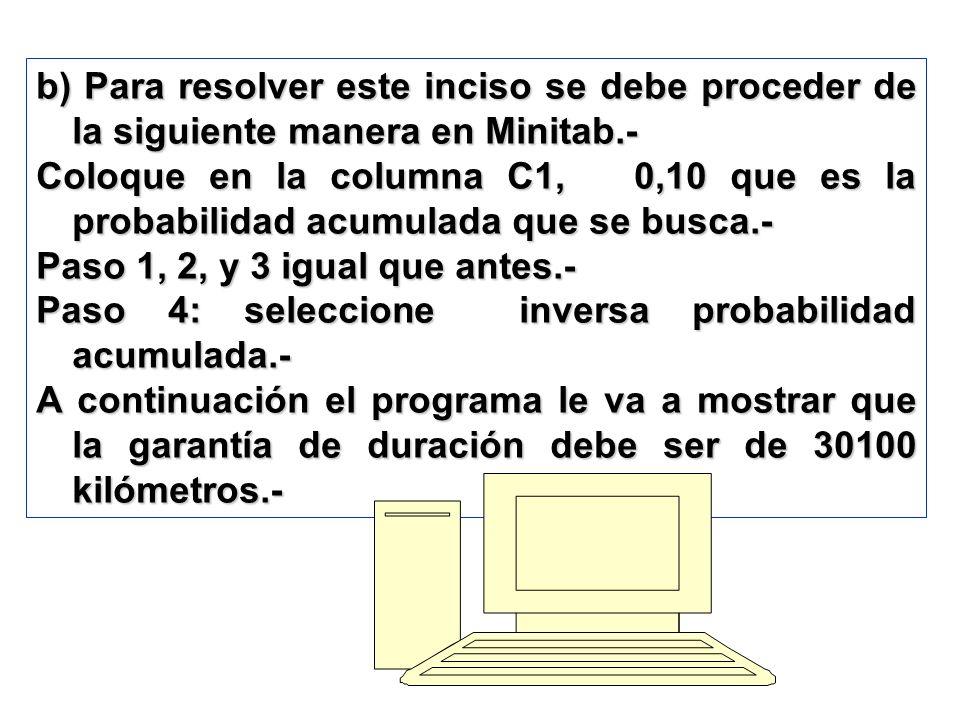 b) Para resolver este inciso se debe proceder de la siguiente manera en Minitab.- Coloque en la columna C1, 0,10 que es la probabilidad acumulada que