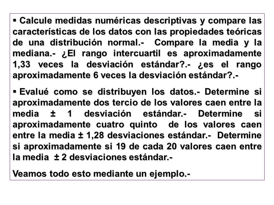 Calcule medidas numéricas descriptivas y compare las características de los datos con las propiedades teóricas de una distribución normal.- Compare la