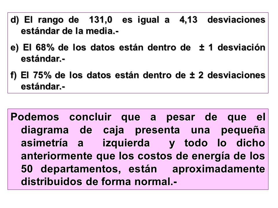 d) El rango de 131,0 es igual a 4,13 desviaciones estándar de la media.- e) El 68% de los datos están dentro de ± 1 desviación estándar.- f) El 75% de