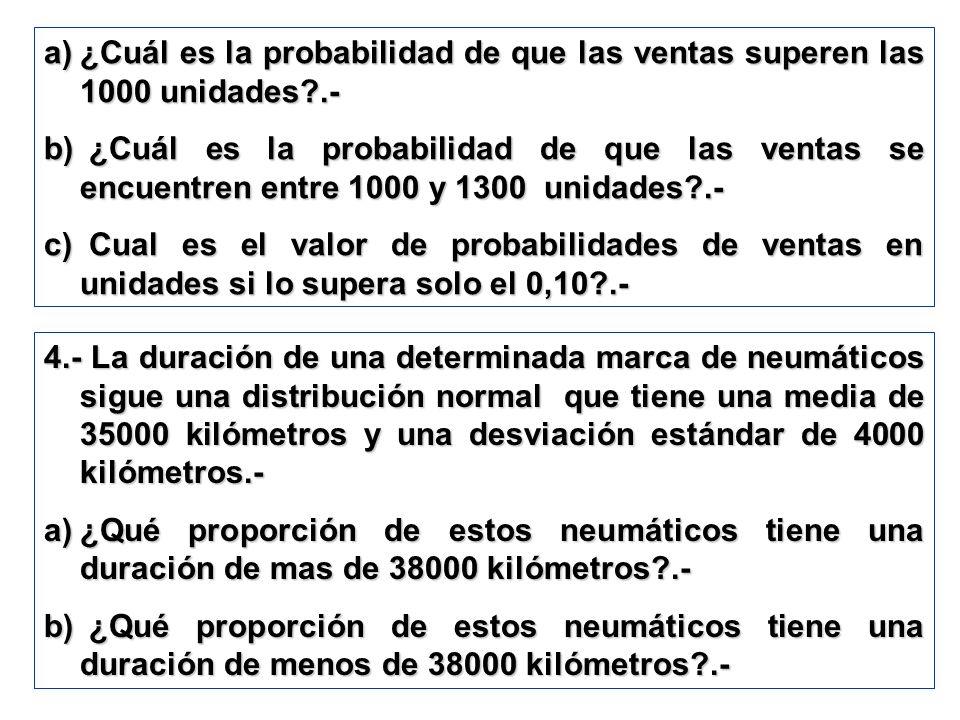 a)¿Cuál es la probabilidad de que las ventas superen las 1000 unidades?.- b) ¿Cuál es la probabilidad de que las ventas se encuentren entre 1000 y 130