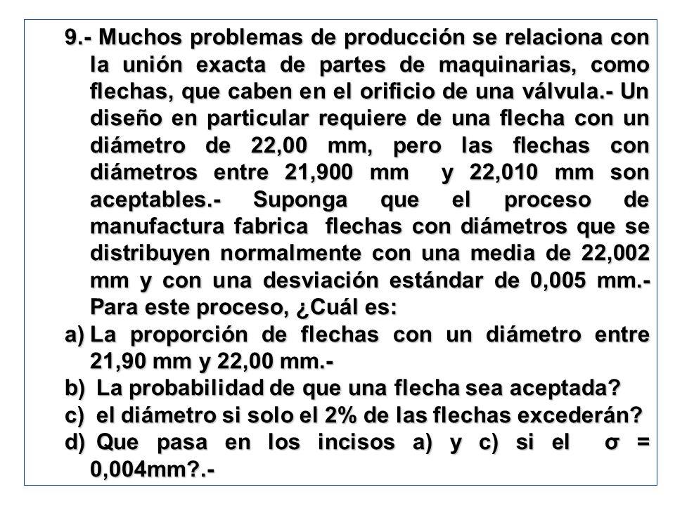 9.- Muchos problemas de producción se relaciona con la unión exacta de partes de maquinarias, como flechas, que caben en el orificio de una válvula.-