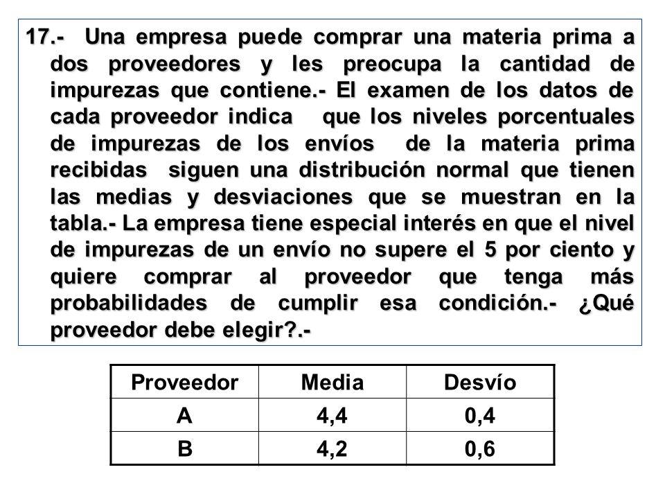 17.- Una empresa puede comprar una materia prima a dos proveedores y les preocupa la cantidad de impurezas que contiene.- El examen de los datos de ca