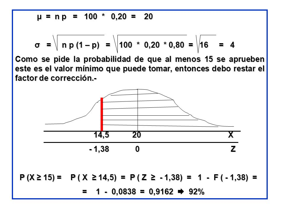 µ = n p = 100 * 0,20 = 20 µ = n p = 100 * 0,20 = 20 σ = n p (1 – p) = 100 * 0,20 * 0,80 = 16 = 4 σ = n p (1 – p) = 100 * 0,20 * 0,80 = 16 = 4 Como se