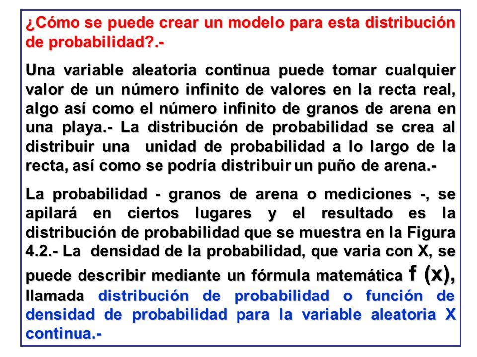 ab La distribución de probabilidad f (x): P ( a < X < b) es igual al área sombreada bajo la curva.- x Figura 4.2 función de densidad f (x)