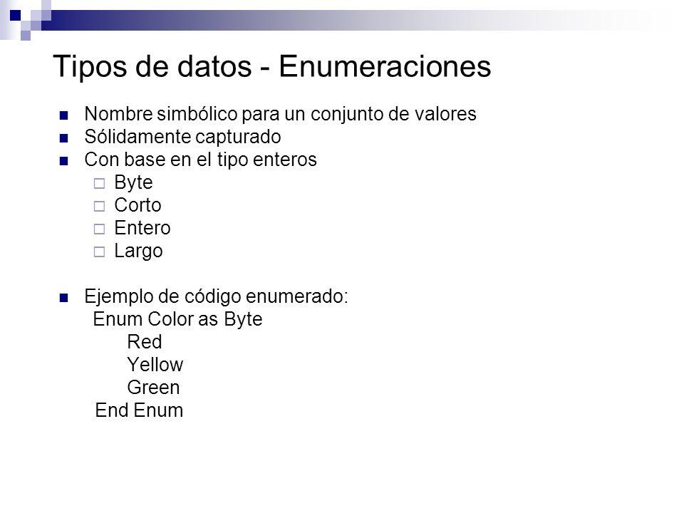 Tipos de datos - Enumeraciones Nombre simbólico para un conjunto de valores Sólidamente capturado Con base en el tipo enteros Byte Corto Entero Largo