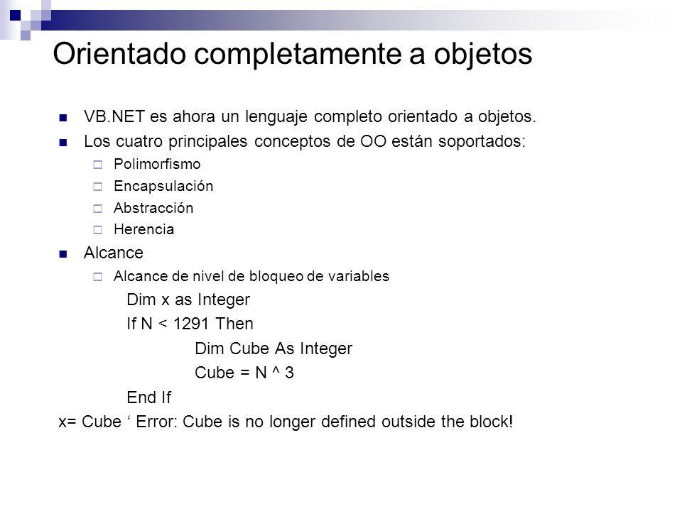 Orientado completamente a objetos VB.NET es ahora un lenguaje completo orientado a objetos. Los cuatro principales conceptos de OO están soportados: P