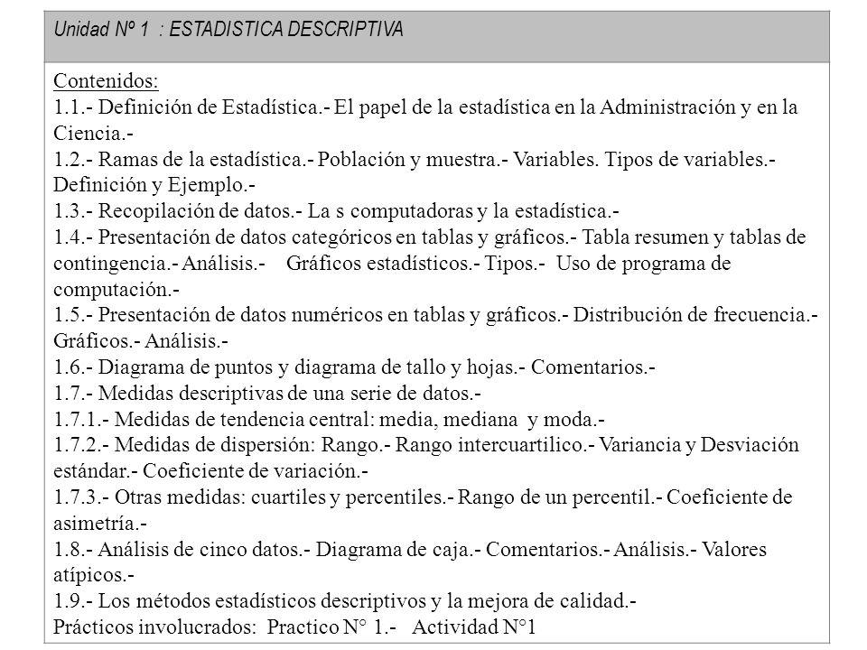 Unidad Nº 1 : ESTADISTICA DESCRIPTIVA Contenidos: 1.1.- Definición de Estadística.- El papel de la estadística en la Administración y en la Ciencia.-