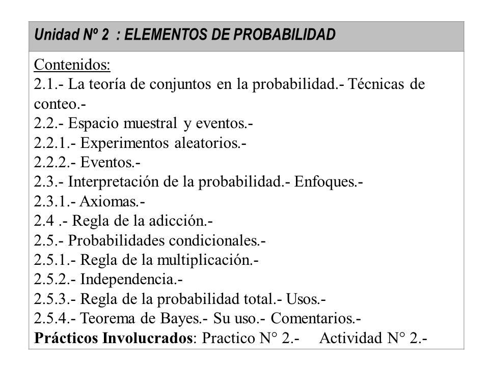 Unidad Nº 2 : ELEMENTOS DE PROBABILIDAD Contenidos: 2.1.- La teoría de conjuntos en la probabilidad.- Técnicas de conteo.- 2.2.- Espacio muestral y ev