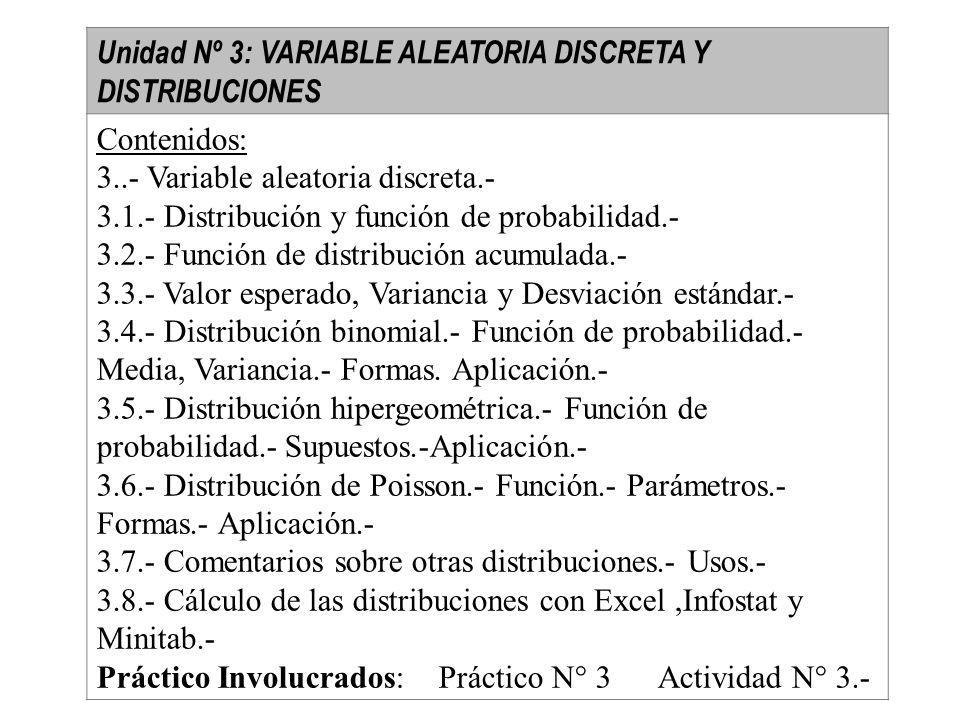 Unidad Nº 3: VARIABLE ALEATORIA DISCRETA Y DISTRIBUCIONES Contenidos: 3..- Variable aleatoria discreta.- 3.1.- Distribución y función de probabilidad.