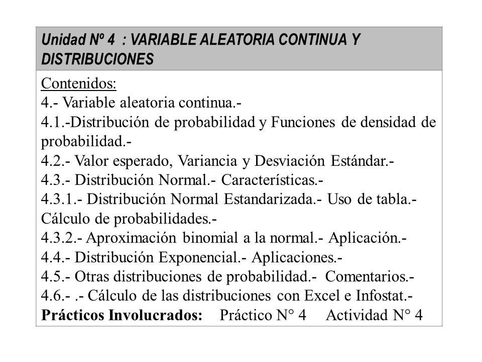 Unidad Nº 4 : VARIABLE ALEATORIA CONTINUA Y DISTRIBUCIONES Contenidos: 4.- Variable aleatoria continua.- 4.1.-Distribución de probabilidad y Funciones