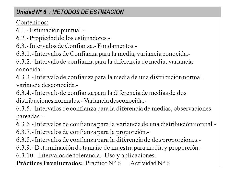 Unidad Nº 6 : METODOS DE ESTIMACION Contenidos: 6.1.- Estimación puntual.- 6.2.- Propiedad de los estimadores.- 6.3.- Intervalos de Confianza.- Fundam