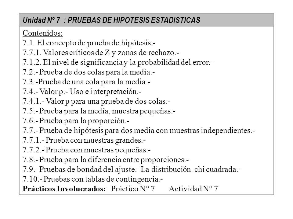 Unidad Nº 7 : PRUEBAS DE HIPOTESIS ESTADISTICAS Contenidos: 7.1. El concepto de prueba de hipótesis.- 7.7.1. Valores críticos de Z y zonas de rechazo.