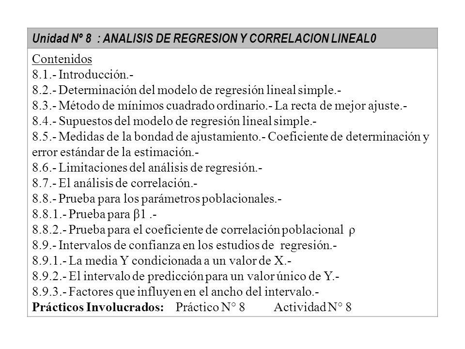 Unidad Nº 8 : ANALISIS DE REGRESION Y CORRELACION LINEAL0 Contenidos 8.1.- Introducción.- 8.2.- Determinación del modelo de regresión lineal simple.-