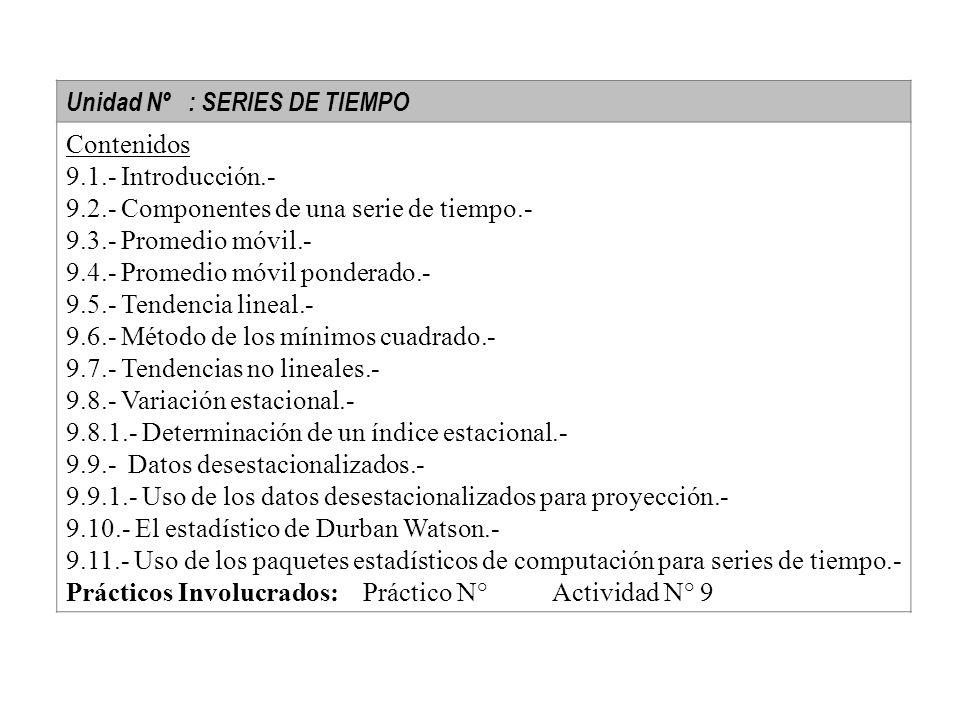 Unidad Nº : SERIES DE TIEMPO Contenidos 9.1.- Introducción.- 9.2.- Componentes de una serie de tiempo.- 9.3.- Promedio móvil.- 9.4.- Promedio móvil po