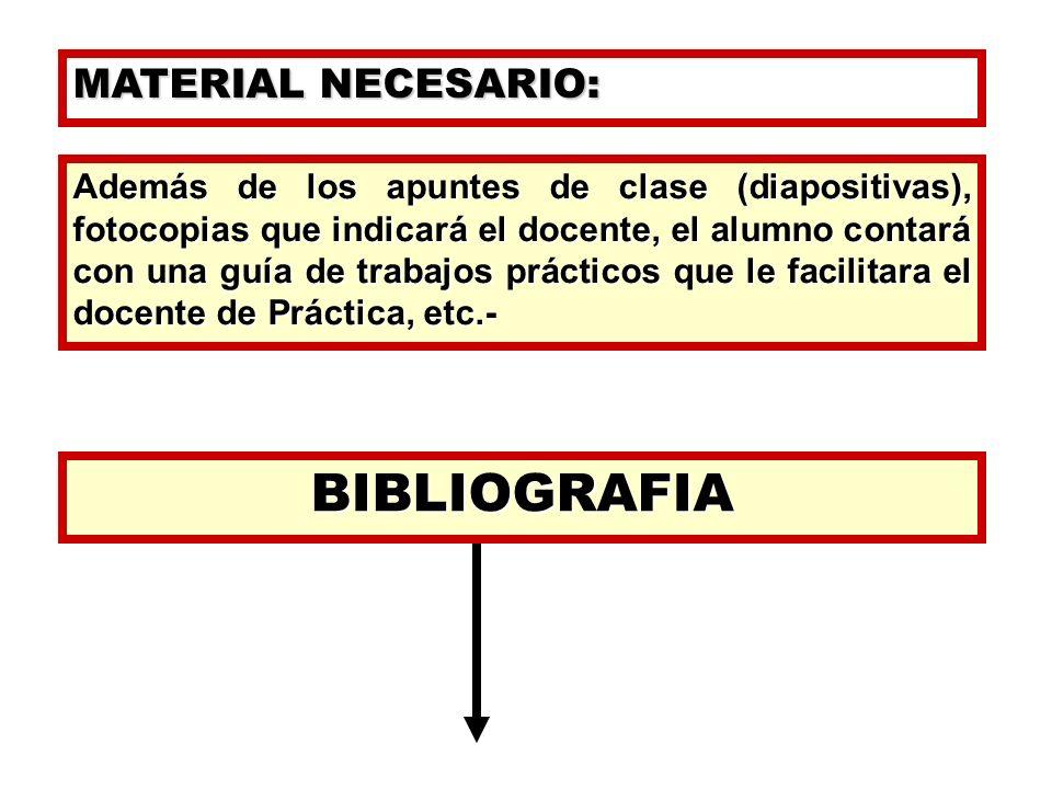 MATERIAL NECESARIO: Además de los apuntes de clase (diapositivas), fotocopias que indicará el docente, el alumno contará con una guía de trabajos prác