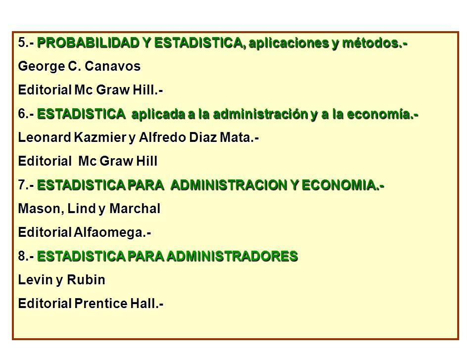 5.- PROBABILIDAD Y ESTADISTICA, aplicaciones y métodos.- George C. Canavos Editorial Mc Graw Hill.- 6.- ESTADISTICA aplicada a la administración y a l