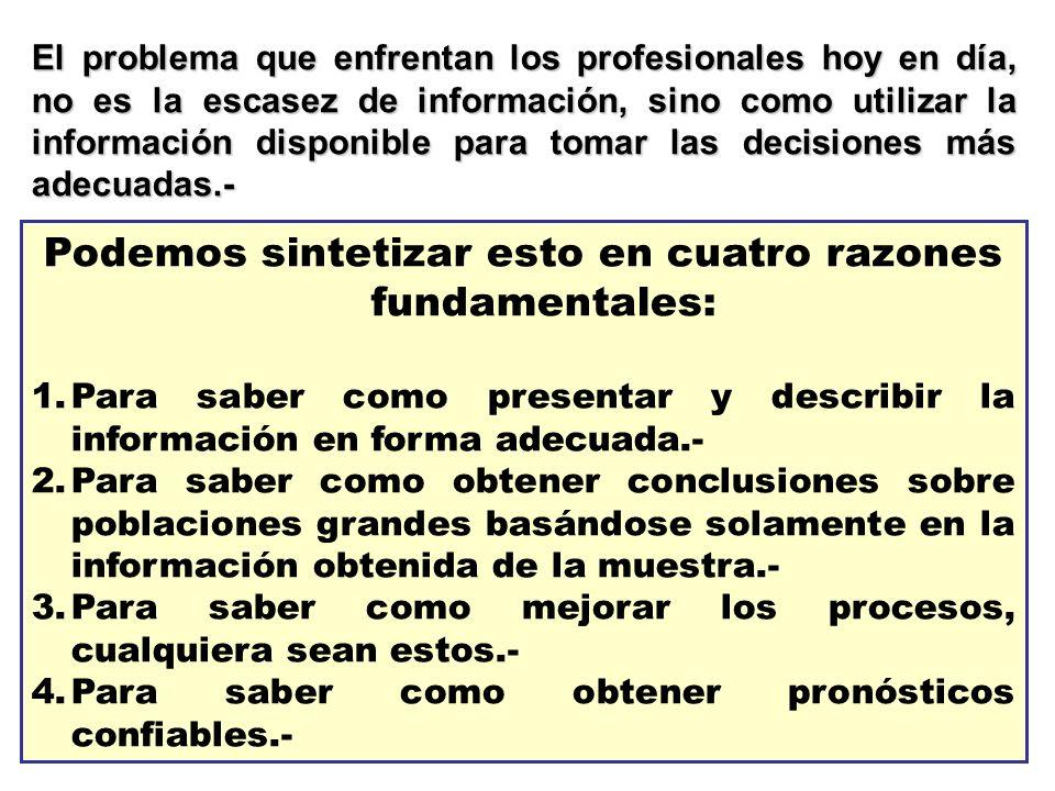 Unidad Nº 6 : METODOS DE ESTIMACION Contenidos: 6.1.- Estimación puntual.- 6.2.- Propiedad de los estimadores.- 6.3.- Intervalos de Confianza.- Fundamentos.- 6.3.1.- Intervalos de Confianza para la media, variancia conocida.- 6.3.2.- Intervalo de confianza para la diferencia de media, variancia conocida.- 6.3.3.- Intervalo de confianza para la media de una distribución normal, variancia desconocida.- 6.3.4.- Intervalo de confianza para la diferencia de medias de dos distribuciones normales.- Variancia desconocida.- 6.3.5.- Intervalos de confianza para la diferencia de medias, observaciones pareadas.- 6.3.6.- Intervalos de confianza para la variancia de una distribución normal.- 6.3.7.- Intervalos de confianza para la proporción.- 6.3.8.- Intervalos de confianza para la diferencia de dos proporciones.- 6.3.9.- Determinación de tamaño de muestra para media y proporción.- 6.3.10.- Intervalos de tolerancia.- Uso y aplicaciones.- Prácticos Involucrados: Practico N° 6 Actividad N° 6