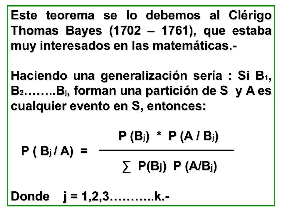 Este teorema se lo debemos al Clérigo Thomas Bayes (1702 – 1761), que estaba muy interesados en las matemáticas.- Haciendo una generalización sería :