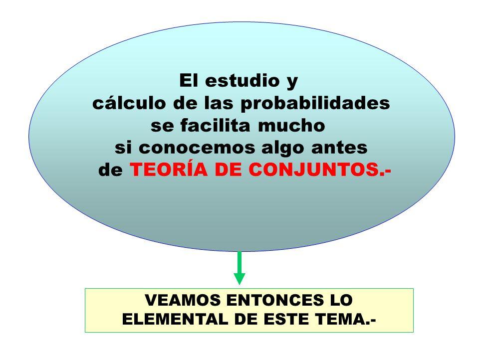 El estudio y cálculo de las probabilidades se facilita mucho si conocemos algo antes de TEORÍA DE CONJUNTOS.- VEAMOS ENTONCES LO ELEMENTAL DE ESTE TEM