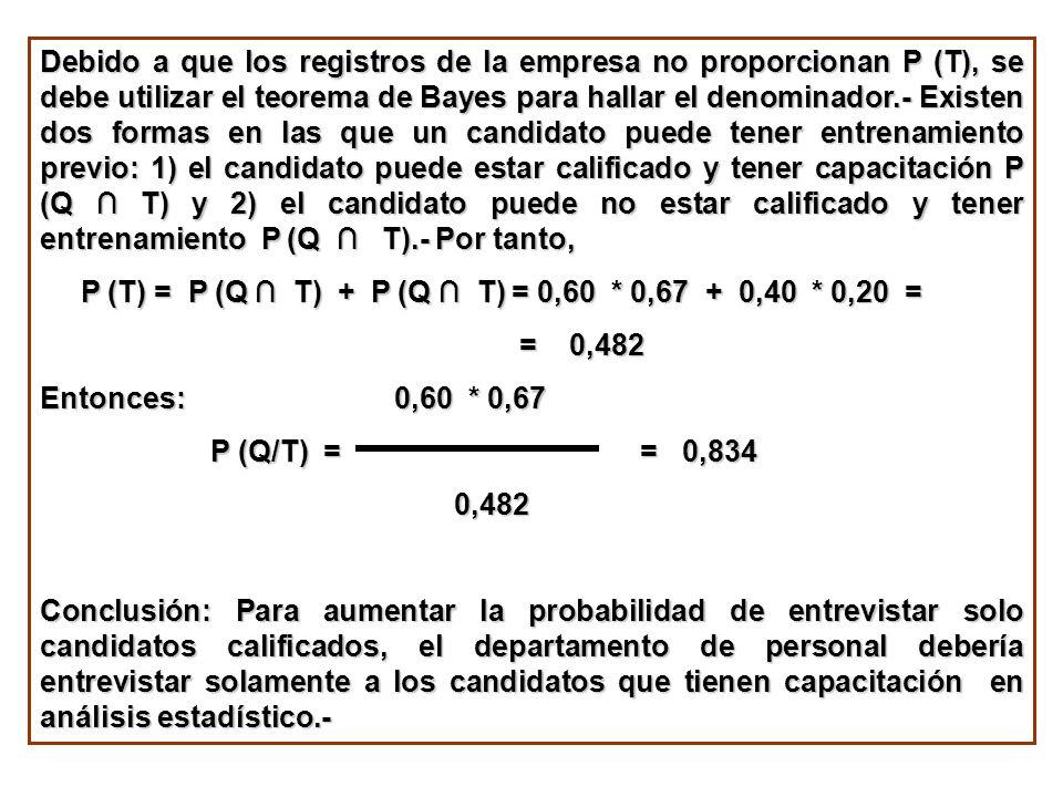 Debido a que los registros de la empresa no proporcionan P (T), se debe utilizar el teorema de Bayes para hallar el denominador.- Existen dos formas e