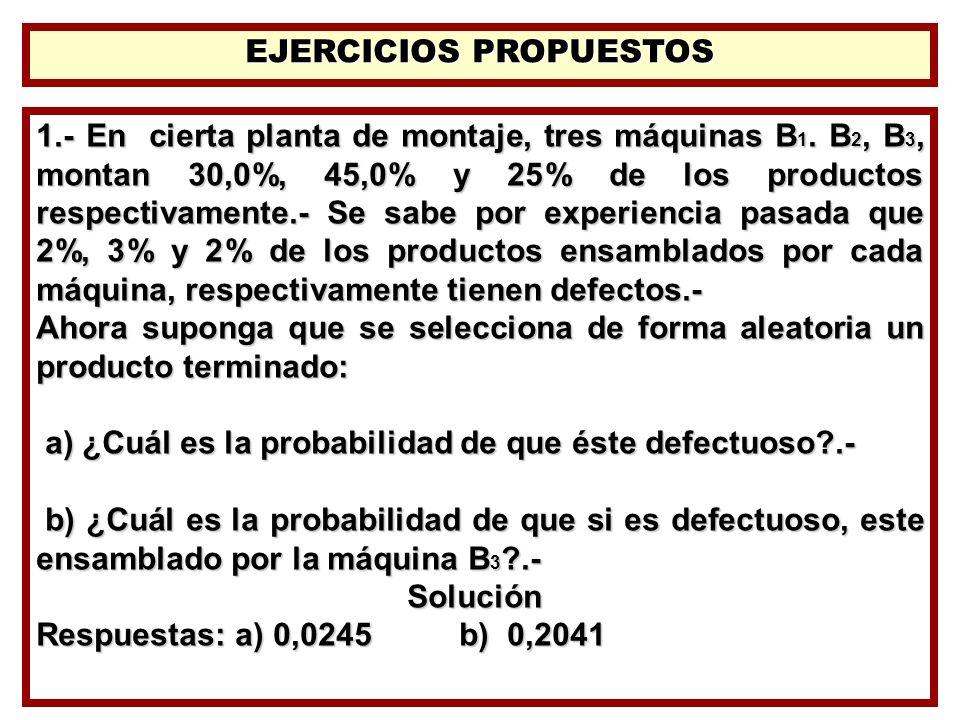 EJERCICIOS PROPUESTOS 1.- En cierta planta de montaje, tres máquinas B 1. B 2, B 3, montan 30,0%, 45,0% y 25% de los productos respectivamente.- Se sa