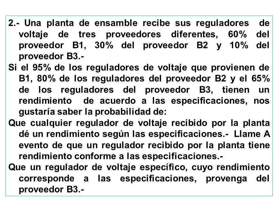 2.- Una planta de ensamble recibe sus reguladores de voltaje de tres proveedores diferentes, 60% del proveedor B1, 30% del proveedor B2 y 10% del prov